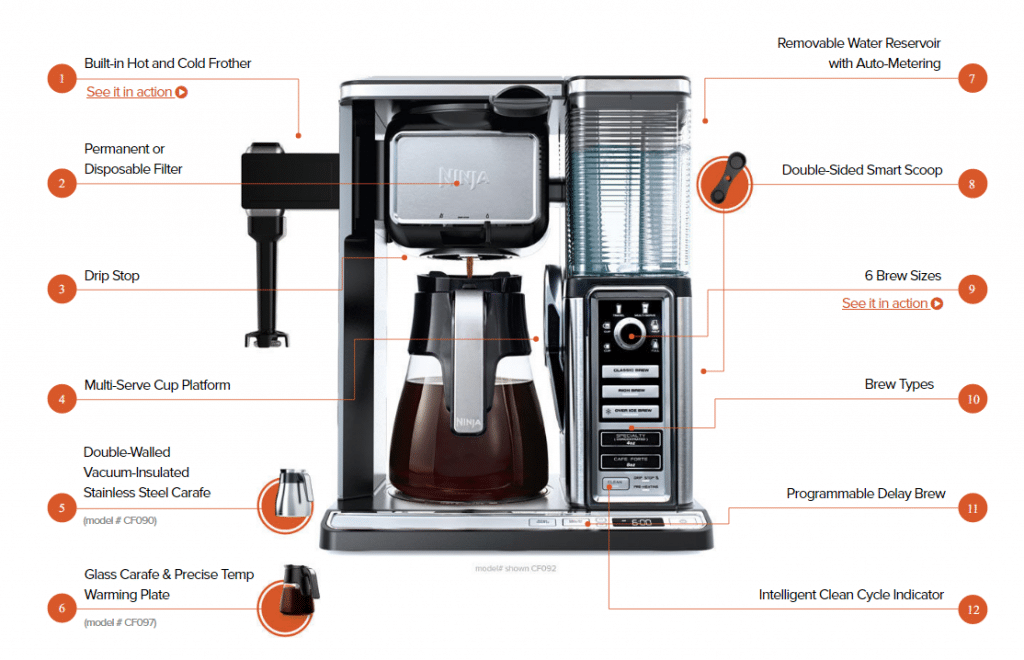 So How Do We Actually Clean A Ninja Coffee Maker