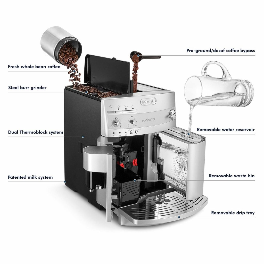 magnifica coffee machine
